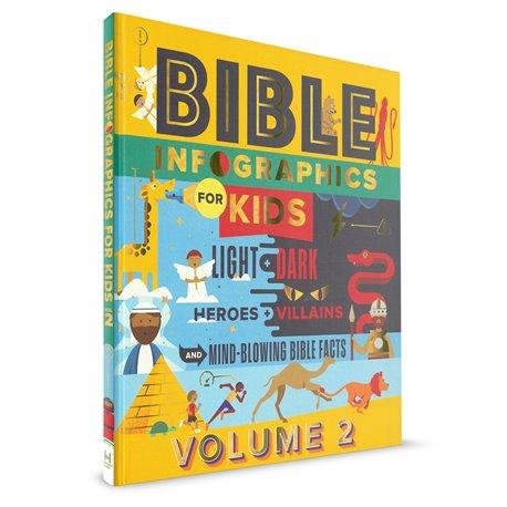 Bible Infographics for Kids: Volume II